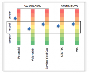 Variables del GdC TAA