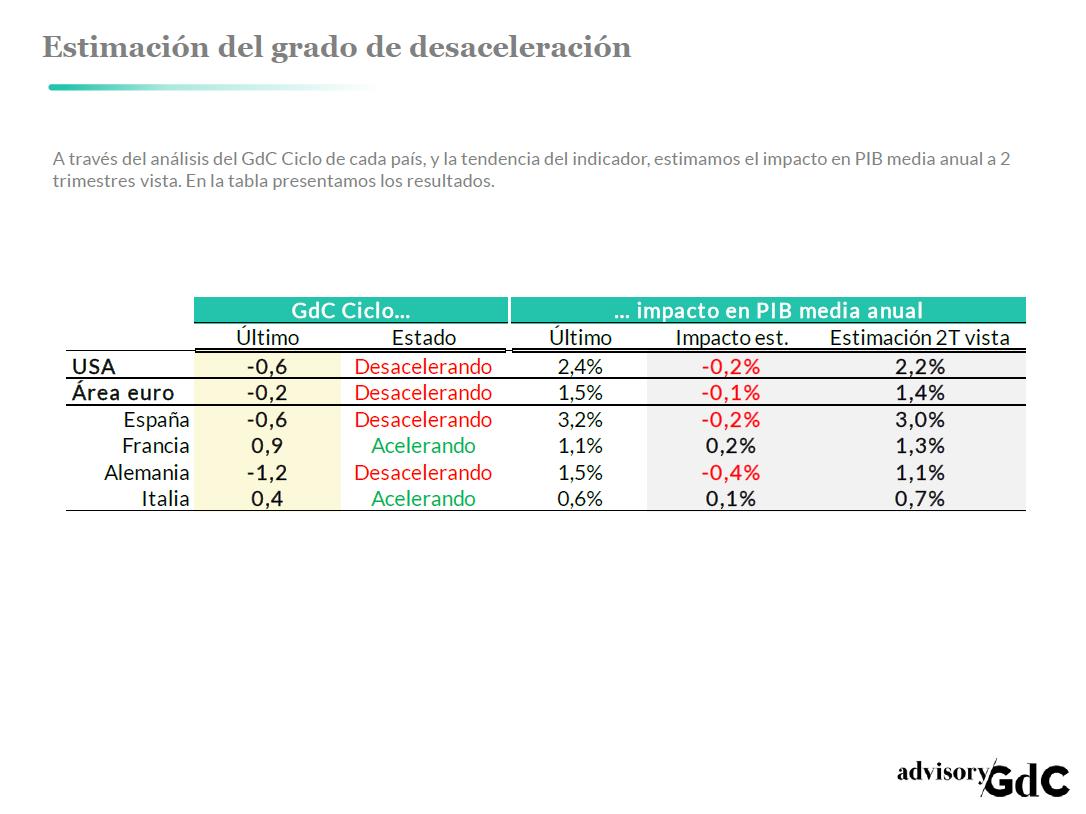 GdC_ESP_4