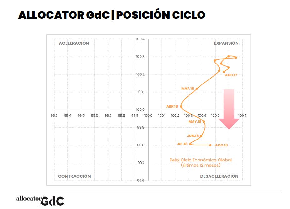Allocator_hilo1